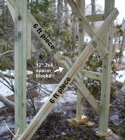 15ft deer huntin box stand build the top for Best deer stands